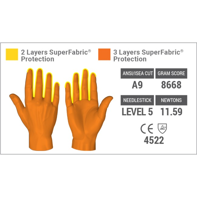 4522 Hexarmor® Hercules™ NSR Needle Stick & Cut-Resistant Protective Work Gloves, cut level A9