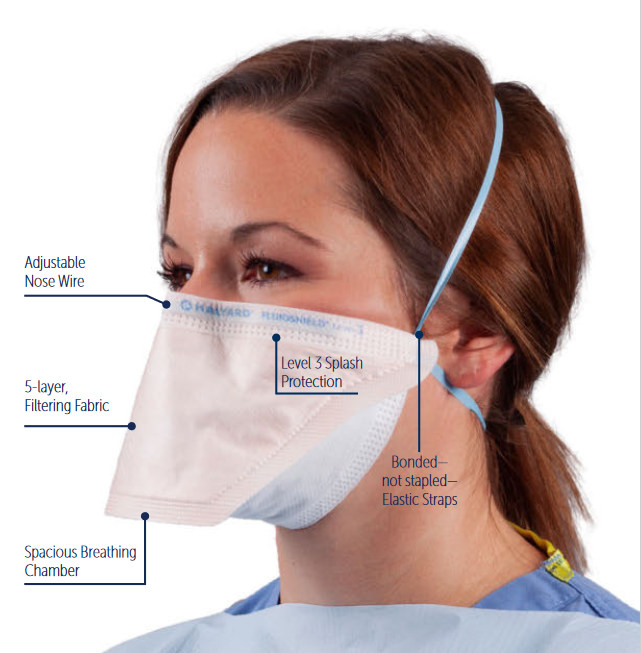 FluidShield® Level 3 N95 Surgical Masks