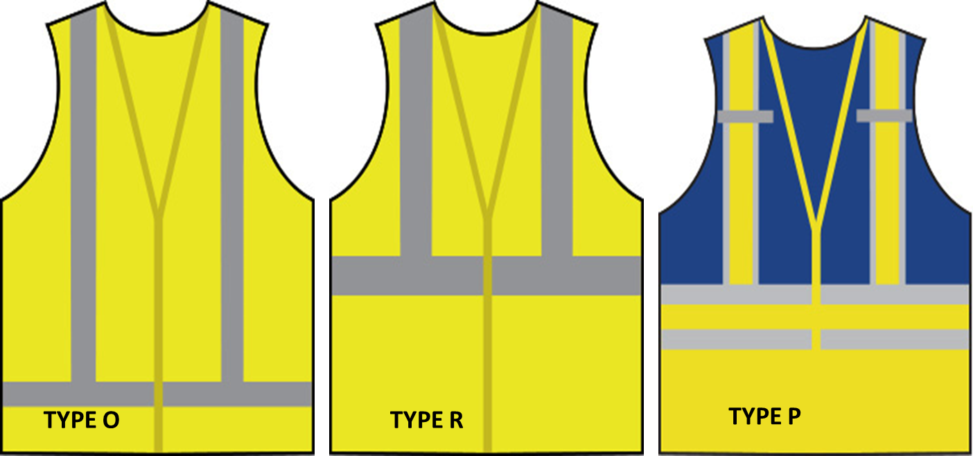 High-Visibility Safety Apparel Garment Gategories
